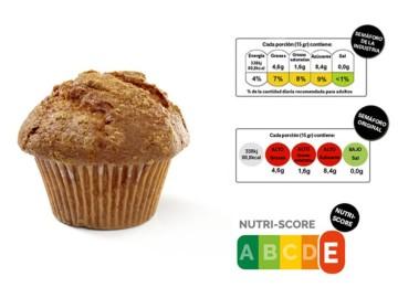 Cómo funciona NutriScore, el nuevo semáforo nutricional